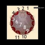 What can be learned from the table free numerology reading –  free numerology online