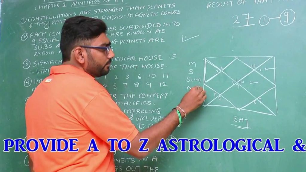 Learn KP Astrology – Principles of KP system